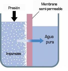 diagrama_oi